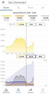 SENEC App Stromverbrauch Übersicht